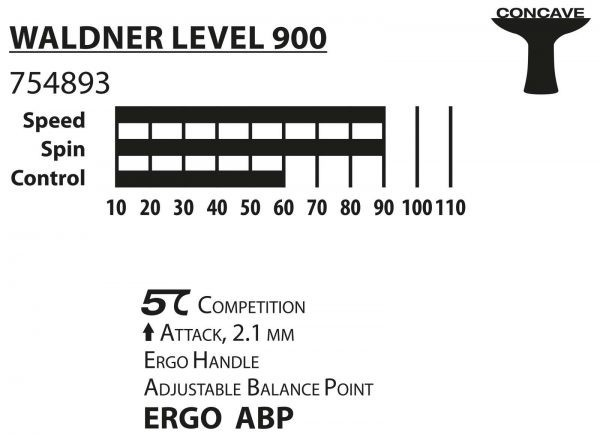 Ракетка Donic Waldner 900