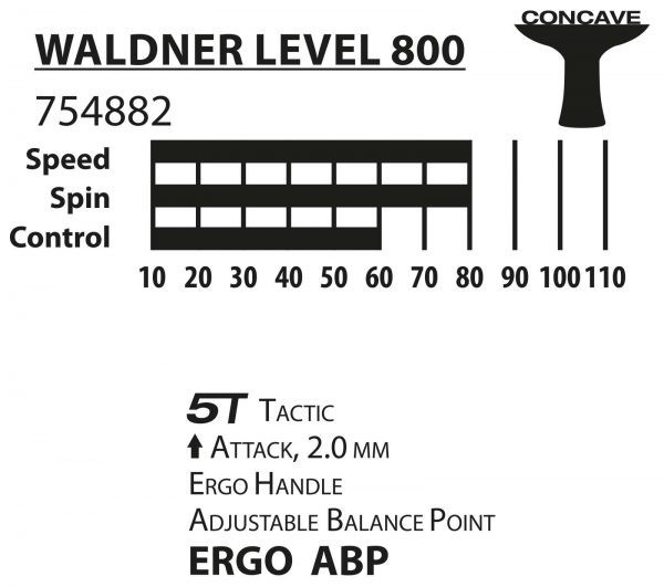 Ракетка Donic Waldner 800