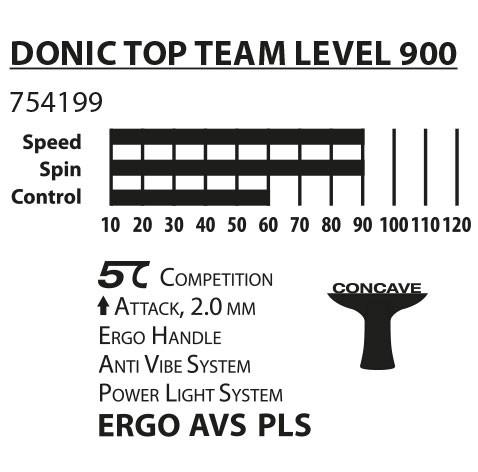 Ракетка Donic Top Teams Level 900