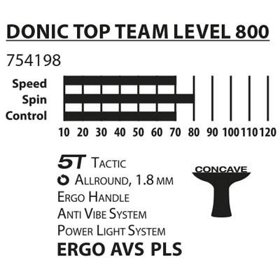 Ракетка Donic Top Teams Level 800