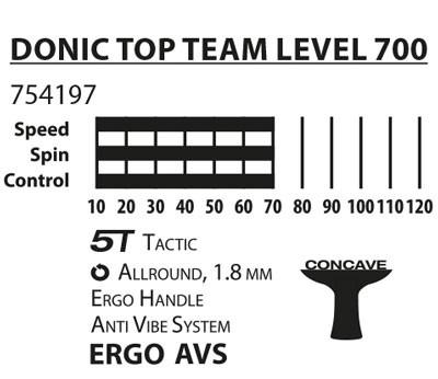 Ракетка Donic Top Teams Level 700