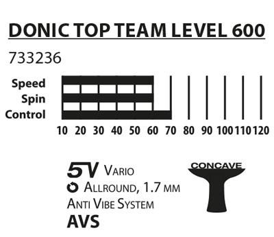 Ракетка Donic Top Teams Level 600