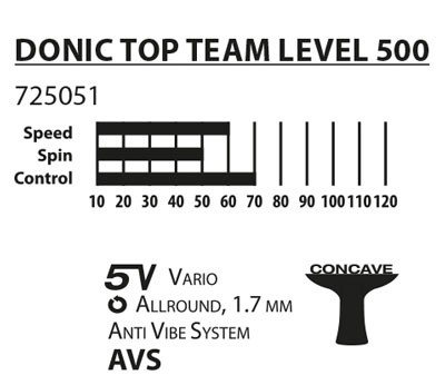 Набор Donic Top Teams Level 500