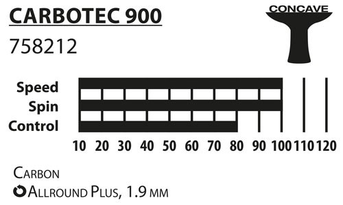 Ракетка Donic Carbotec 900